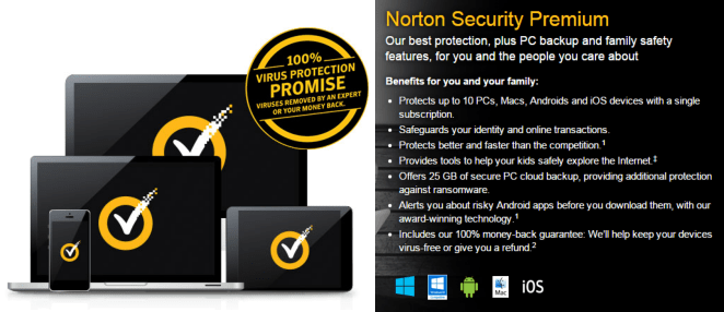 Norton Security Multi Device