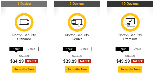 Norton Security, Antivirus, and VPN Coupon Code & Promo Codes