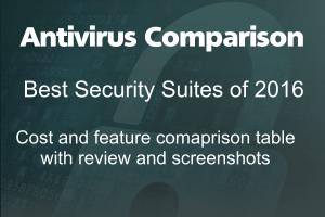 Antivirus Comparison 2016