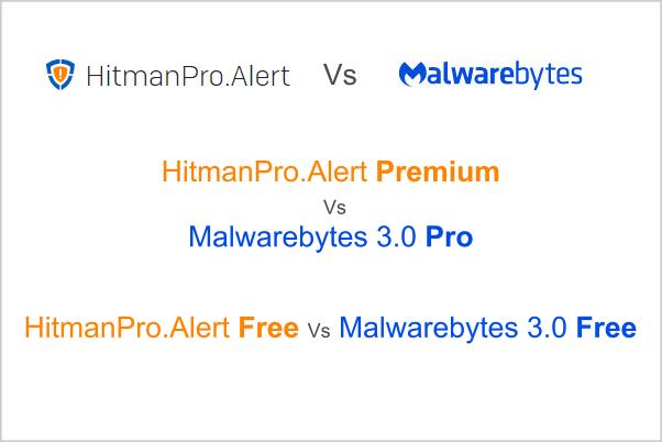 HitmanPro Alert Vs Malwarebytes (comparison of Free and Paid