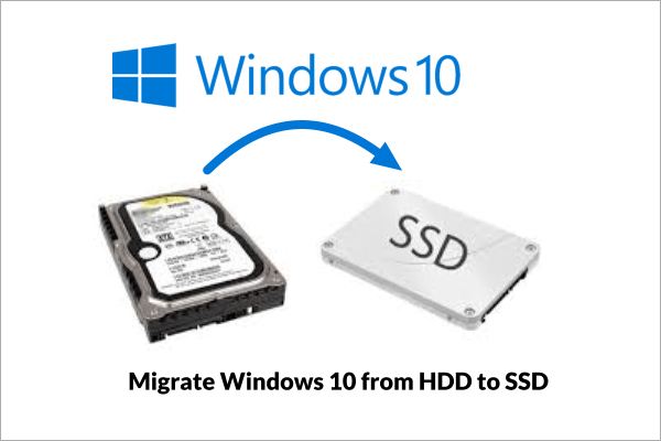 Migrate Windows 10 from old HDD to SSD