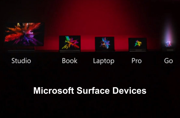 Compare surface devices