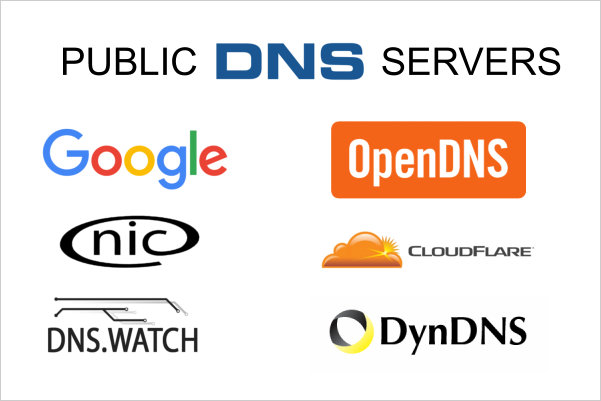 Best Public DNS Servers Available For Free  Why use
