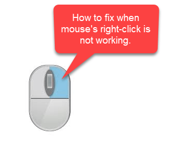 mouse right click image